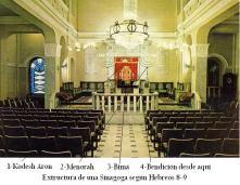 SinagogaPagina