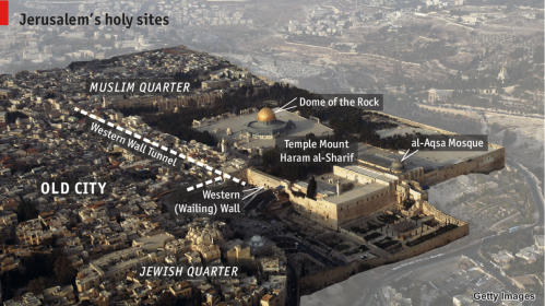 DescriptionTempleMount